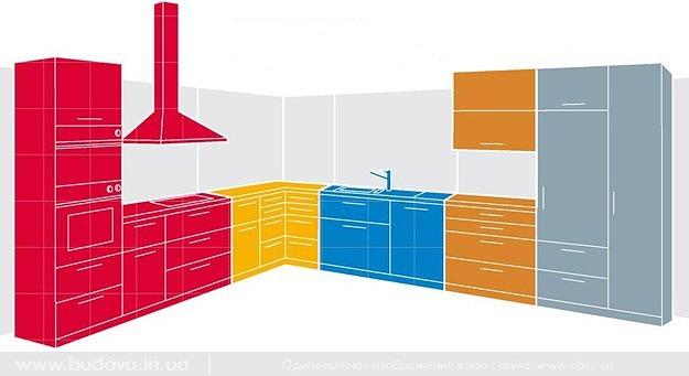 детскую проектирование кухни готовые кухни отделения Северо-Западного банка