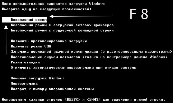 Как удалить вирусы с ноутбука самостоятельно бесплатно