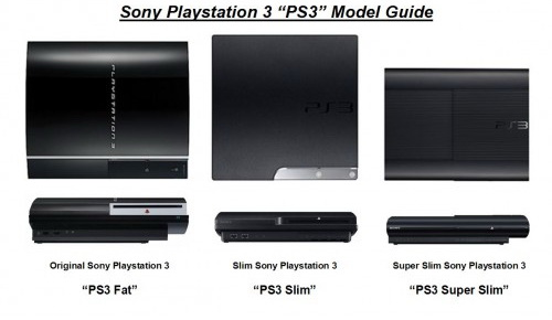 PS3 Model Guide