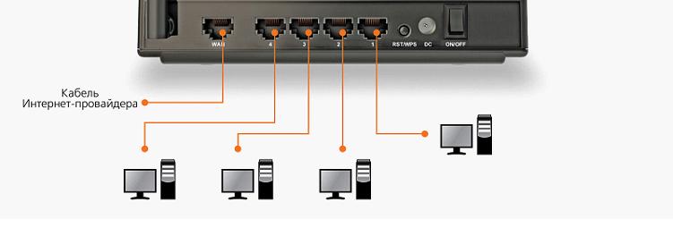 схема подключения роутера