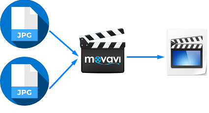 Преобразование набор фото в видеофильм